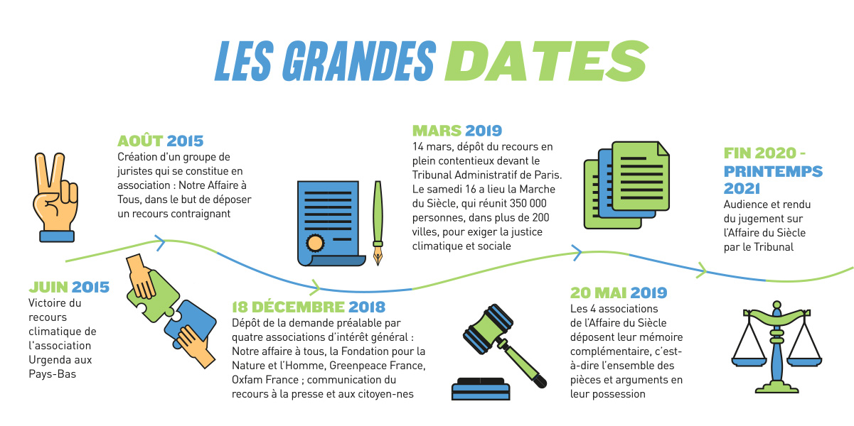 infographie-etapes-procedure_sept_2019