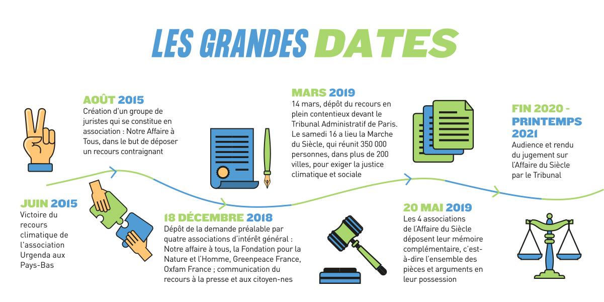 infographie-etapes-procedure_sept_2019